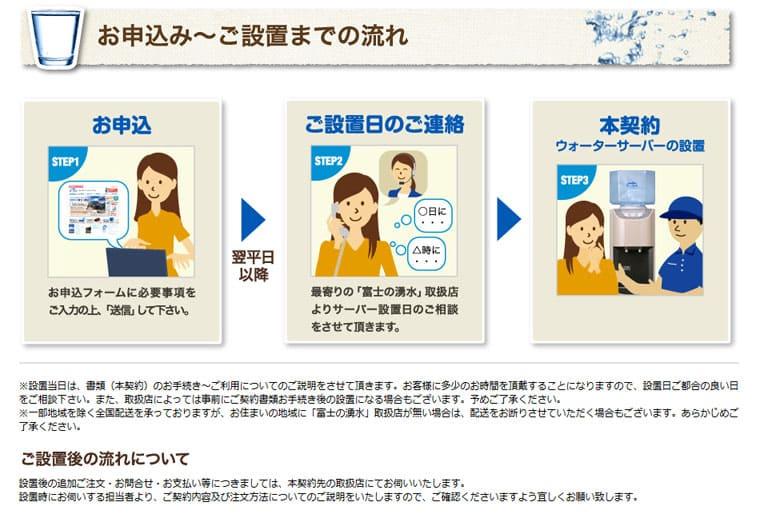 イワタニの富士の湧水の購入方法について
