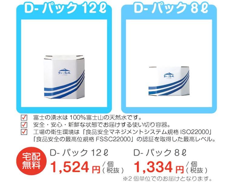 イワタニの富士の湧水のお水について